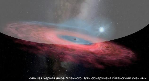 Η νέα τεράστια τρύπα του Milky Way